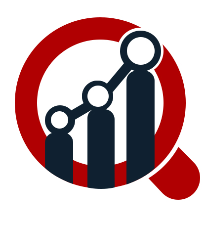 Full Service Carrier Market Global Sales Revenue, Price and Gross Margin Forecast To 2023